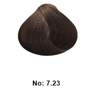 ing 7.23