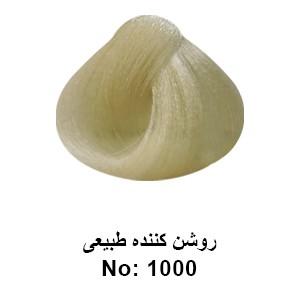 tony 1000